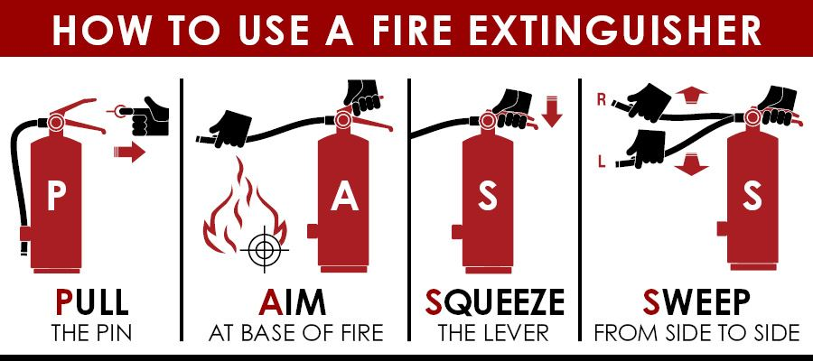 20 _ Fire Extinguisher PASS _ graphic_c