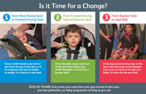 3 photographs all illustrating how to properly use a car seat with children.